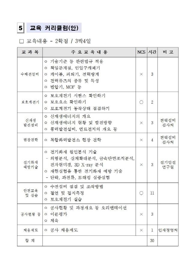 전기안전 미리캠퍼스 교육과정4